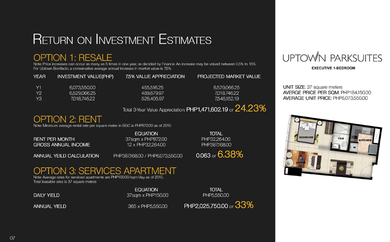 condominiums-investment-fort-bonifacio-taguig-philippines