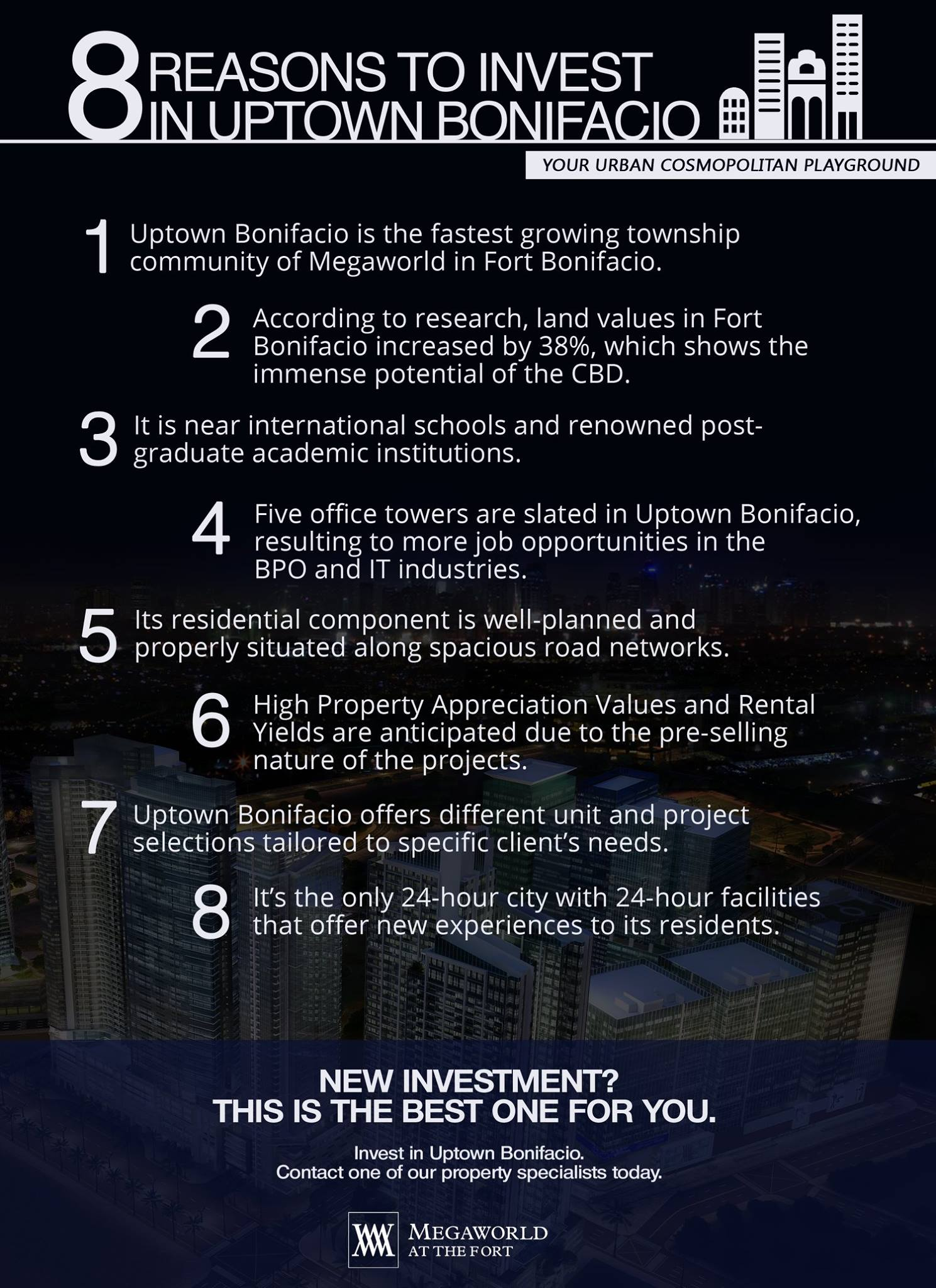 why-invest-in-fort-bonifacio-global-city-bgc-taguig