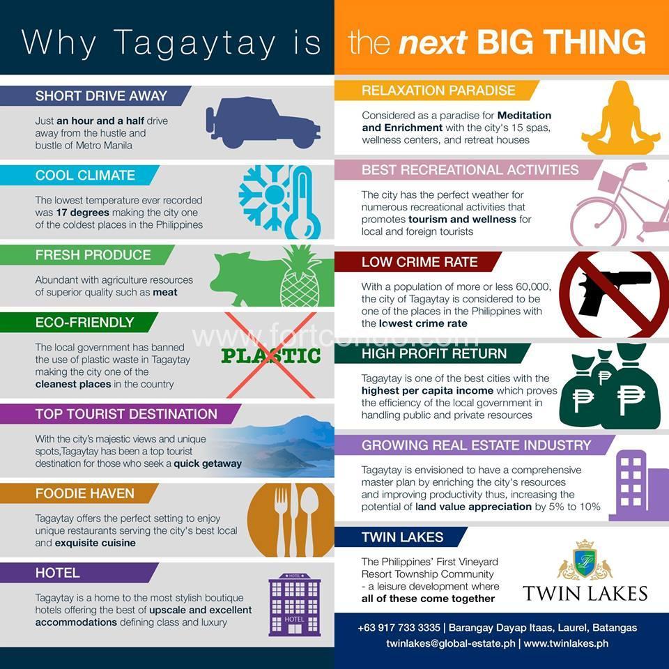 tagaytay-condominiums-for-sale