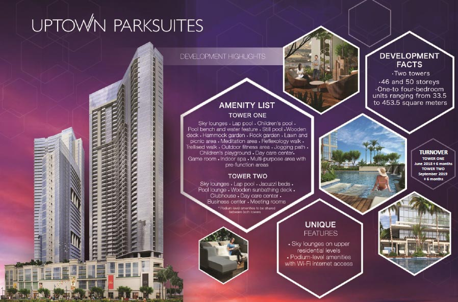 uptown-parksuites-tower2-development-highlights