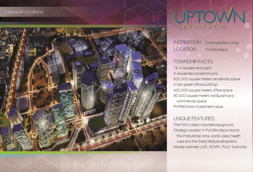 uptown-parksuites-tower2-township-overview